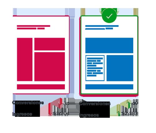 Testing AB pruebas email marketing